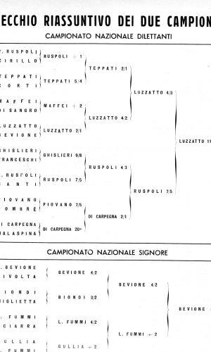 FIG-Campionato-Naz-Dilettanti-1937_Page_3